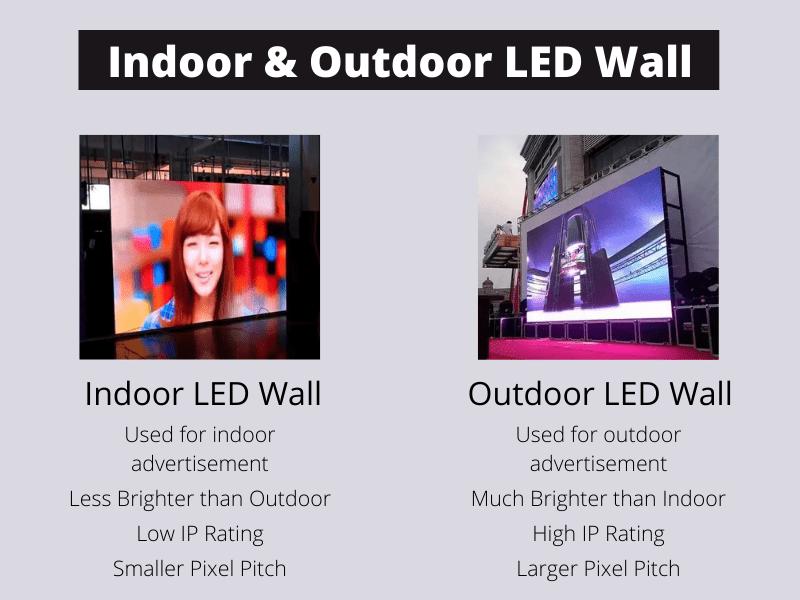 Indoor & Outdoor LED Wall