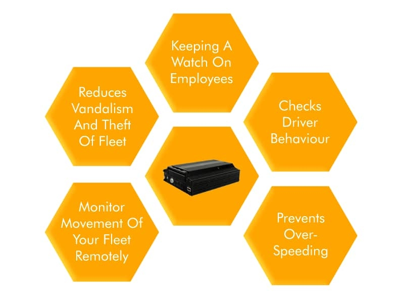 benefits-of-mobile-surveillance