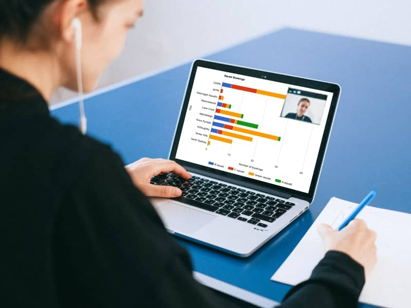 content-sharing-on-video-conferencing