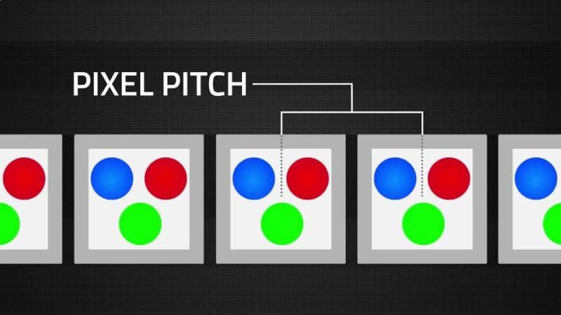 pixel-pitch-led-display