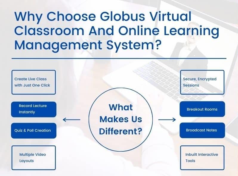 why choose globus virtual classroom